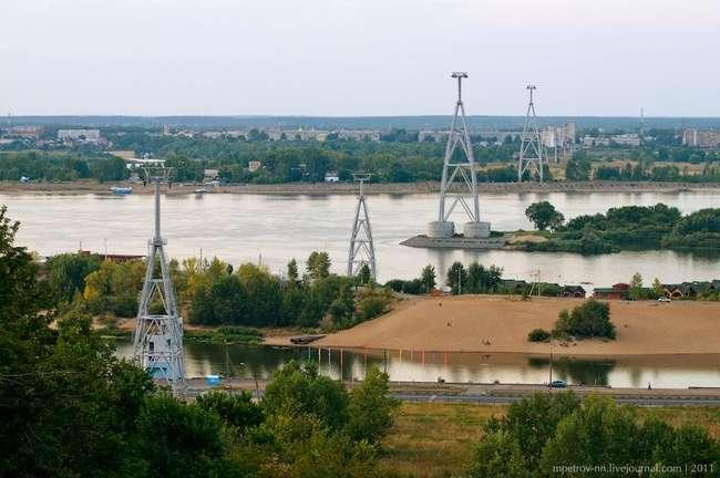 Бензогенераторы в нижнем новгороде цена Нижнем Новгороде