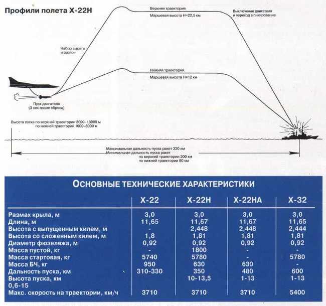 Tu-22M3: News - Page 3 CzU3LnJhZGlrYWwucnUvaTE1Ny8xMjA4L2QwLzM4NmFkODIxMTAwNC5qcGc=