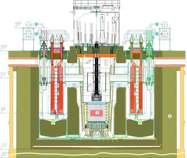 Схема реактора БРЕСТ