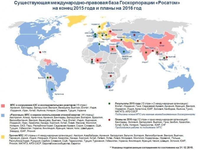 Картинки по запросу Россия занимает первое место в мире по строительству атомных