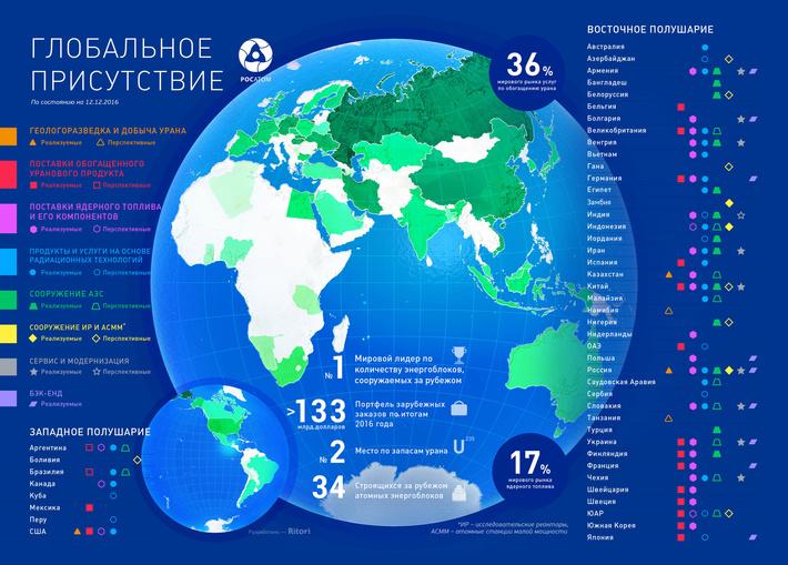 global_presence_ru.png