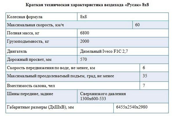 Вездеход_РУСАК