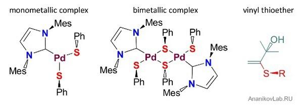 Простые молекулы в непростой серной химии