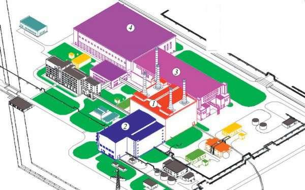 Ядерный энергетический комплекс с реактором БРЕСТ-ОД-300: 1 – реактор; 2 – турбоустановка; 3 – комплекс хранения и переработки радиоактивных отходов; 4 – комплекс пристанционного ядерного топливного цикла