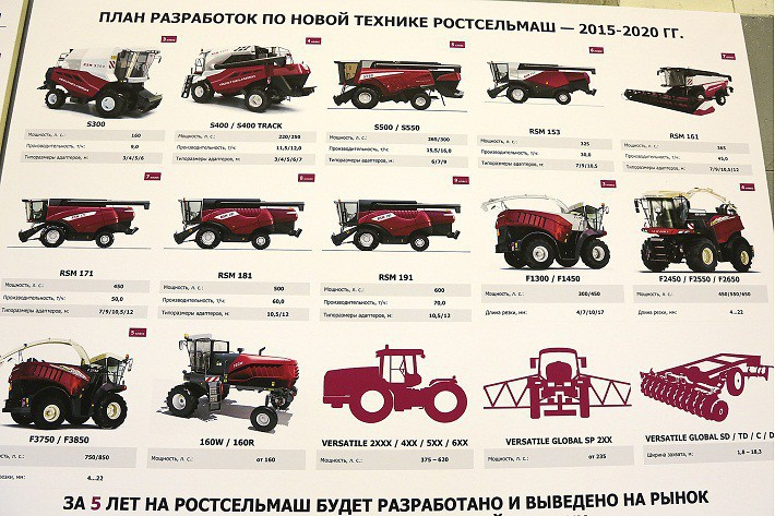 Продажа сельхозтехники, запчасти к сельхозтехнике в.