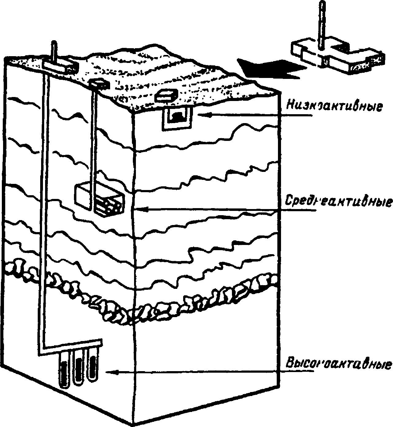 Почему хранение природного урана не связано