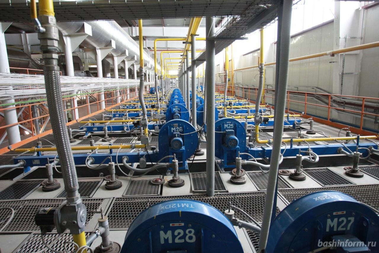 Машиностроительные заводы в Республике Башкортостан