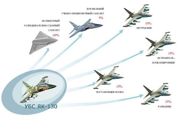 Yak-130: News - Page 6 D3d3LnBhcmFsYXkuY29tLzEzMC8xMzA2LmpwZw==
