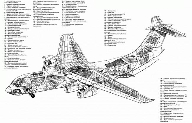 Китай готов к переговорам с Россией по пересмотру условий контракта на поставку ВТС Ил-76 и заправщиков Ил-78.