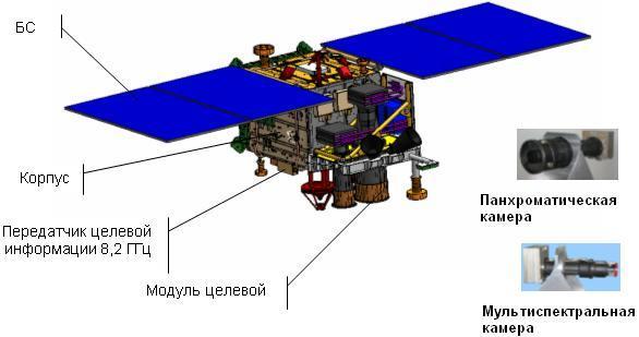 космический аппарат дистанционного зондирования Земли «Канопус-В»