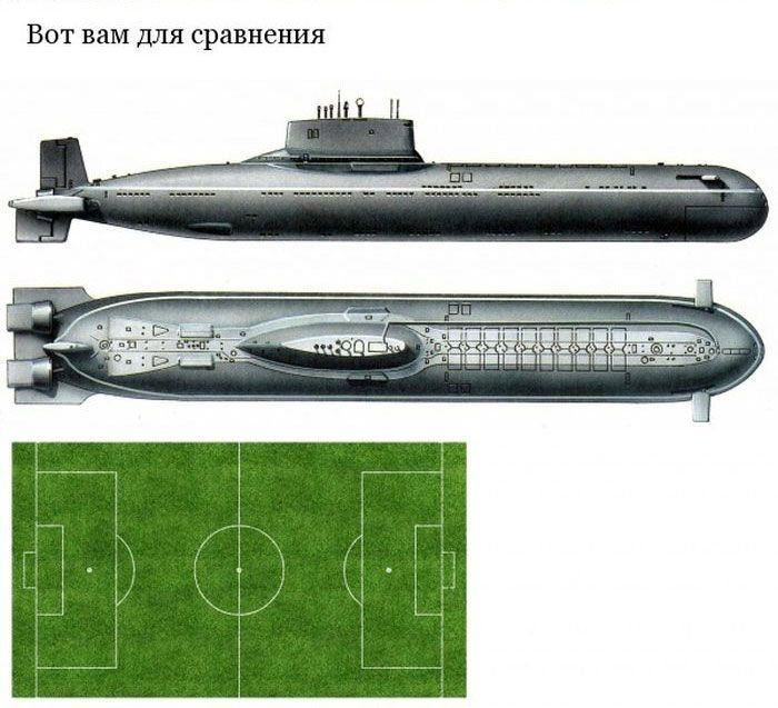 одводной лодки проекта 941 акула