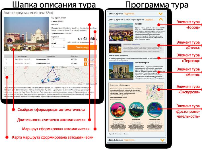Tourex.me описание тура