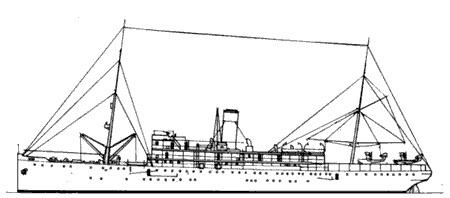 Черноморский флот в годы Первой Мировой войны. Часть 3