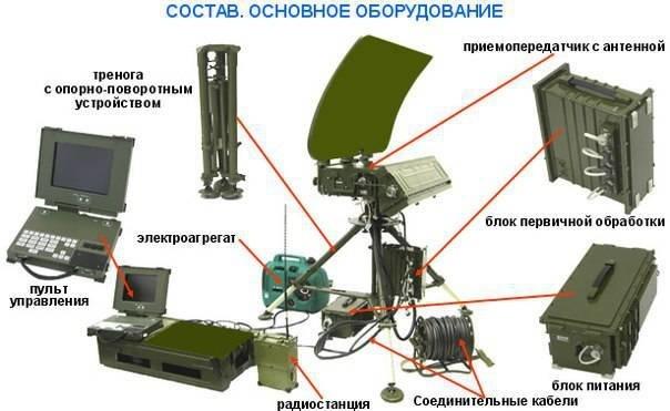 https://topwar.ru/uploads/posts/2015-01/1421897763_cgqc_qlm0is.jpg