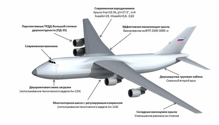 Russian Aerospace Forces (VKS) bases (Locations, units & equipment) - Page 5 DG9wd2FyLnJ1L3VwbG9hZHMvcG9zdHMvMjAxOS0wMi8xNTQ5MDI2NDg5X3Nsb24tY2FnaS03LmpwZz9fX2lkPTEyNjYyOA==