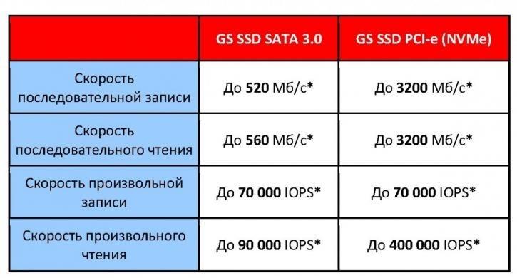 gs_ssd_sata_3_1_0.jpg