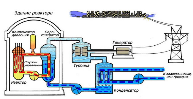 c-петербургский институт машиностроения: