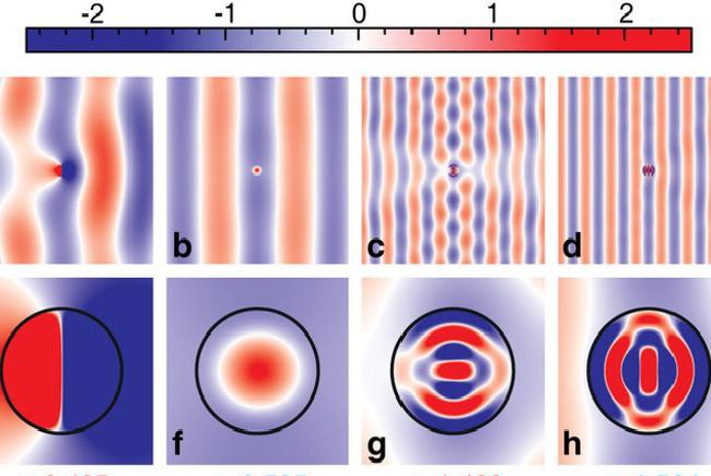 Ученые из ИТМО создали цилиндр-невидимку для микроволнового диапазона