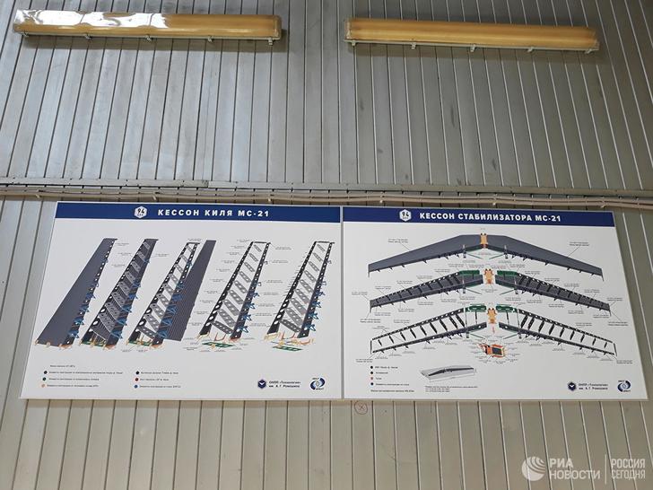 """Схема комплектующих для МС-21, производнимых на ОНПП """"Технология"""""""""""