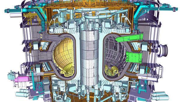 Схема международного термоядерного экспериментального реактора ИТЭР (ITER)