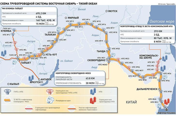 Завершен очередной этап расширения трубопроводной системы ВСТО