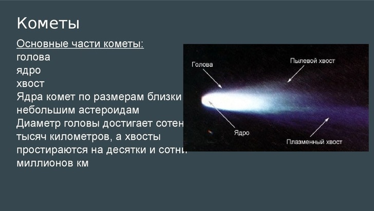 Центр малых планет подтвердил открытие первой межзвездной кометы