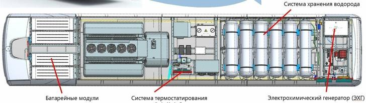 Компоновка элементов энергоустановки на крыше водоробуса КАМАЗ-6290