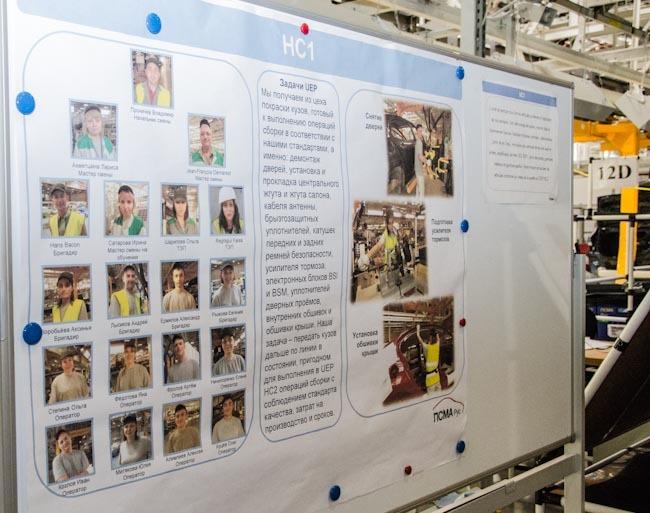 По мере подготовки российских высококлассных кадров, планируется сокращение численности иностранного контингента работников на российском заводе ПСМА Рус