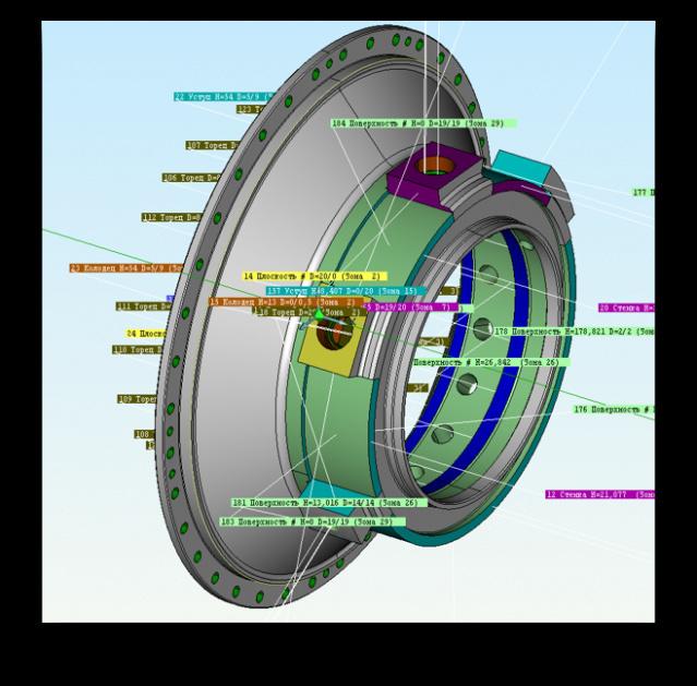 Сквозное CAD/CAM-решение