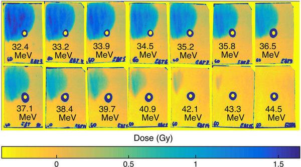Следы пучка высокоэнергетичных протонов, оставленные на стопке радиохромных пластинок, разделённых алюминиевыми прослойками толщиной 216 мкм каждая. © A. Soloviev et al. // Scientific Reports 7, 12144 (2017)