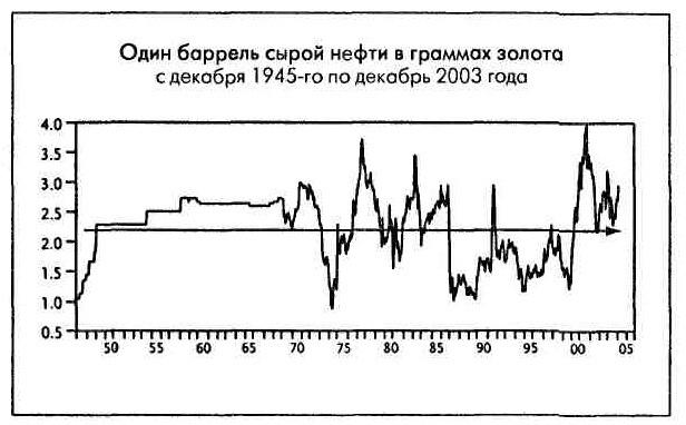 Кремль опять поскользнется на дорогой нефти - Свободная Пресса