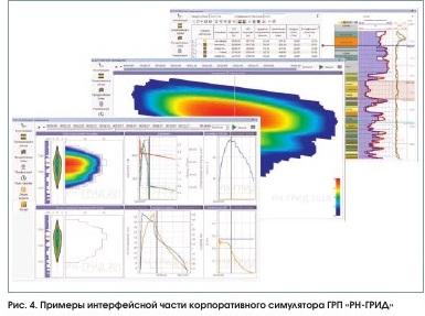 «Роснефть» создала первый в Евразии промышленный симулятор ГРП