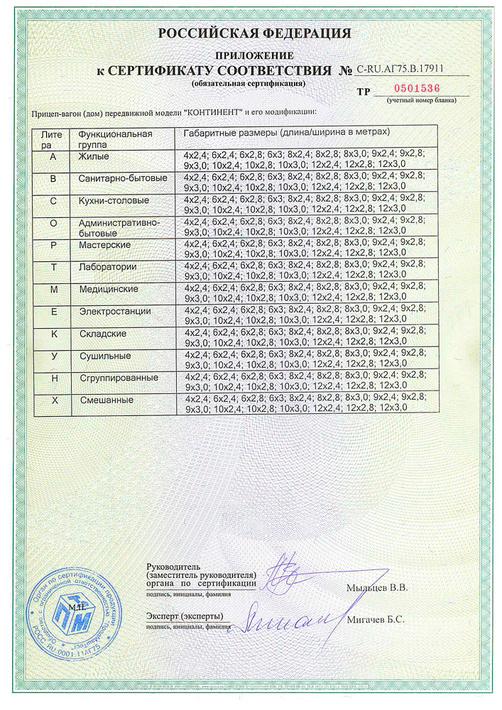 Вагон-дома Континент приложение к сертификату