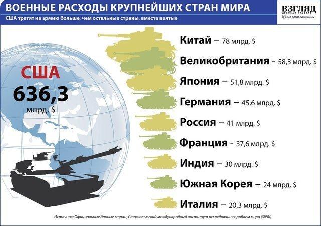 http://sdelanounas.ru/images/img/cuamckuykot.ru/x400_uploads_2011_11_s640x480.jpg.jpeg