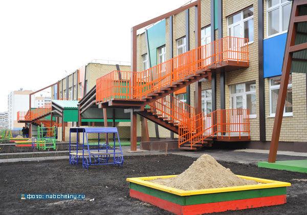 Планеты детский сад