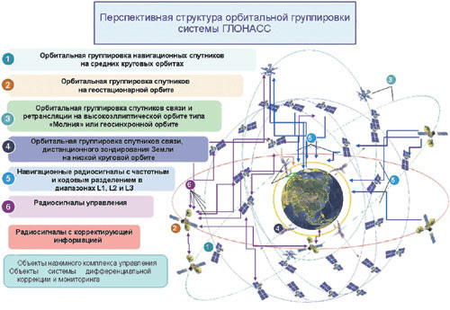 Источник фото: ng.ru